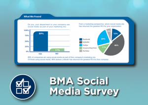 BMA Social Media Survey Case Study