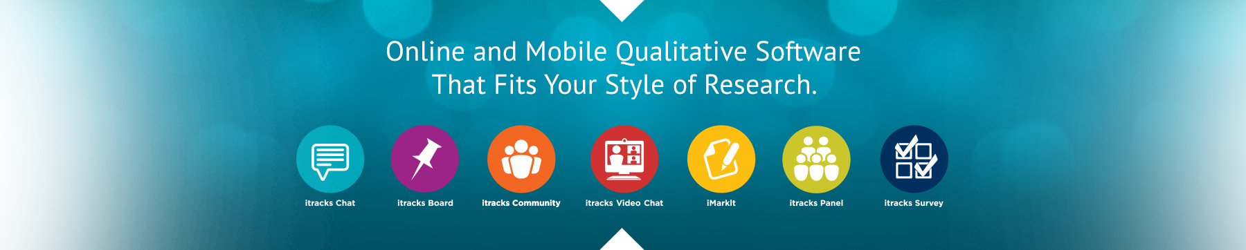 online mobile qualitative research software focus groups