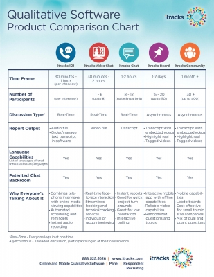 itracks Product Comparison Chart