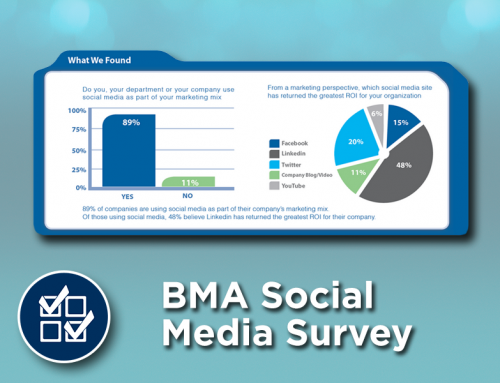 BMA Social Media Survey Results
