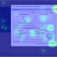 Marketing concept testing Heatmap with Data Points